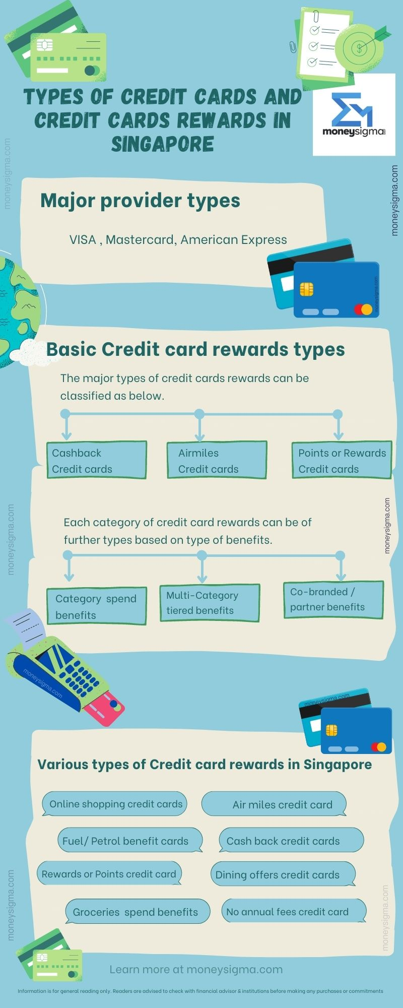 types of credit card rewards in singapore